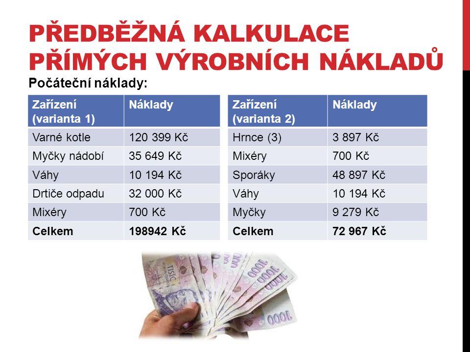 Předběžná kalkulace přímých výrobních nákladů