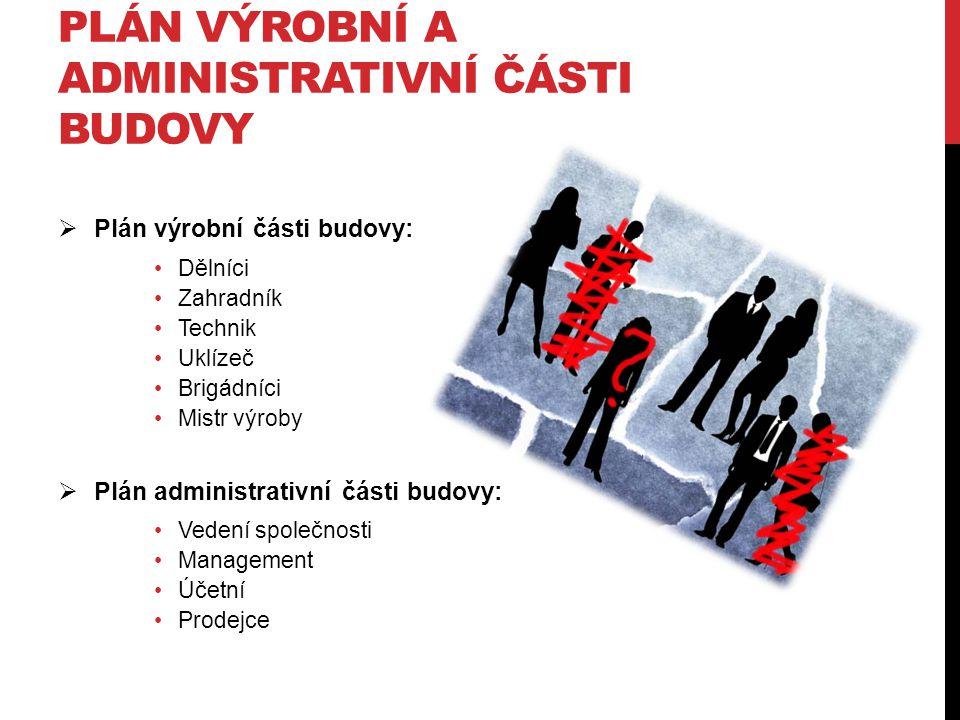 Plán výrobní a administrativní části budovy