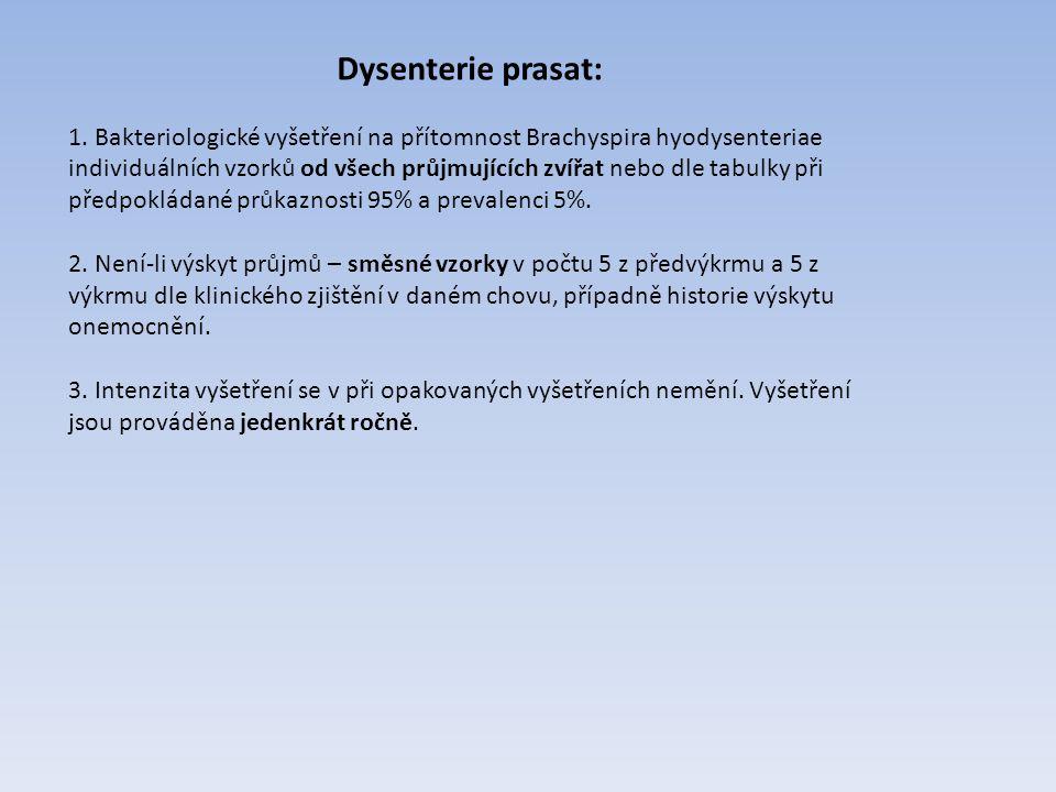 Dysenterie prasat: