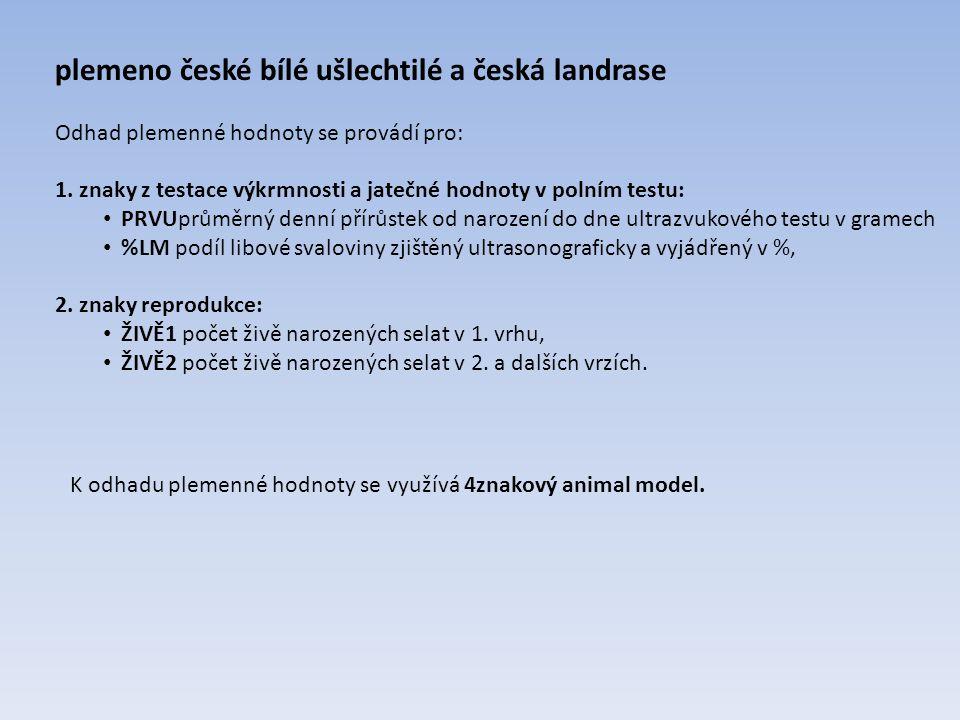 plemeno české bílé ušlechtilé a česká landrase
