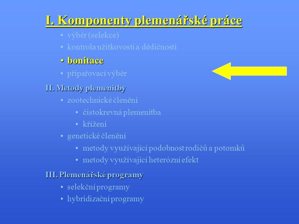 I. Komponenty plemenářské práce