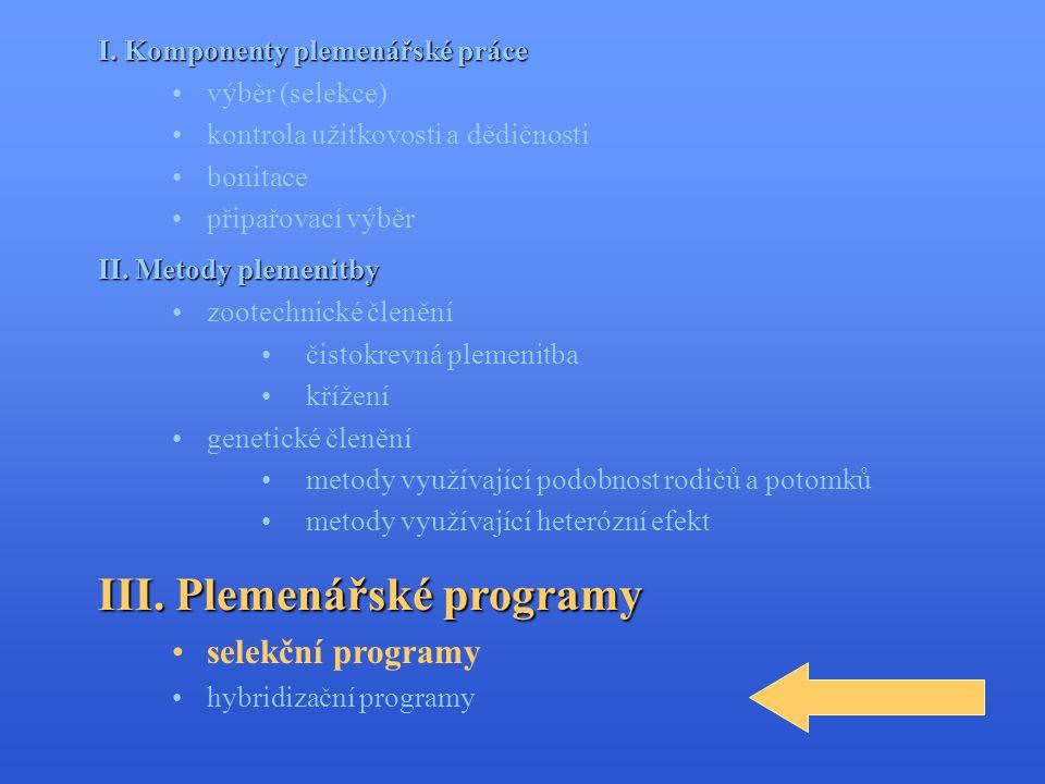 III. Plemenářské programy