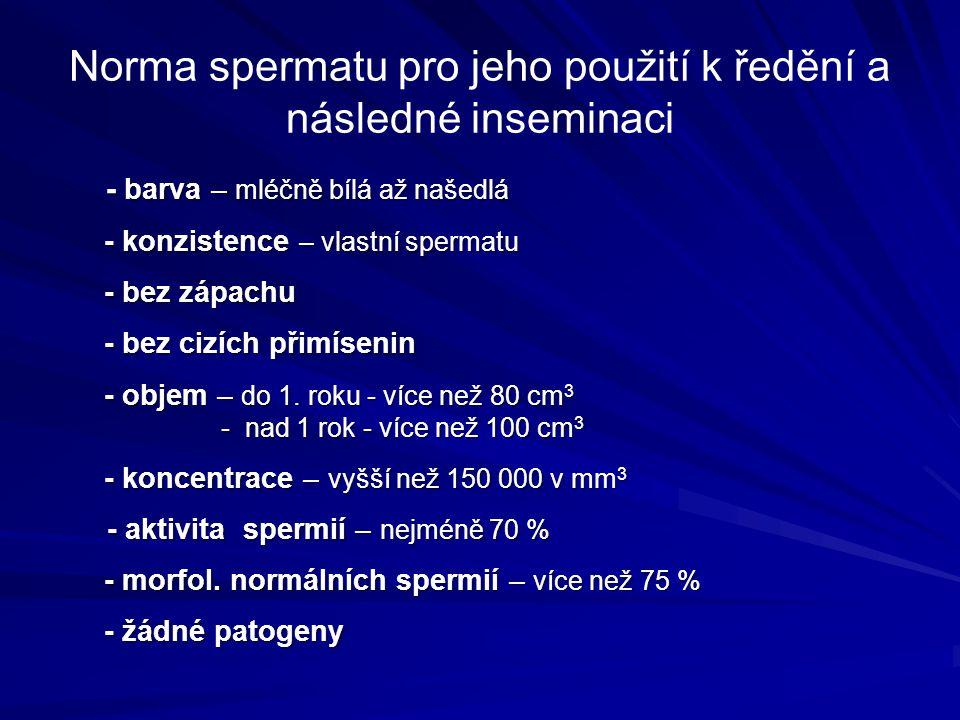 Norma spermatu pro jeho použití k ředění a následné inseminaci