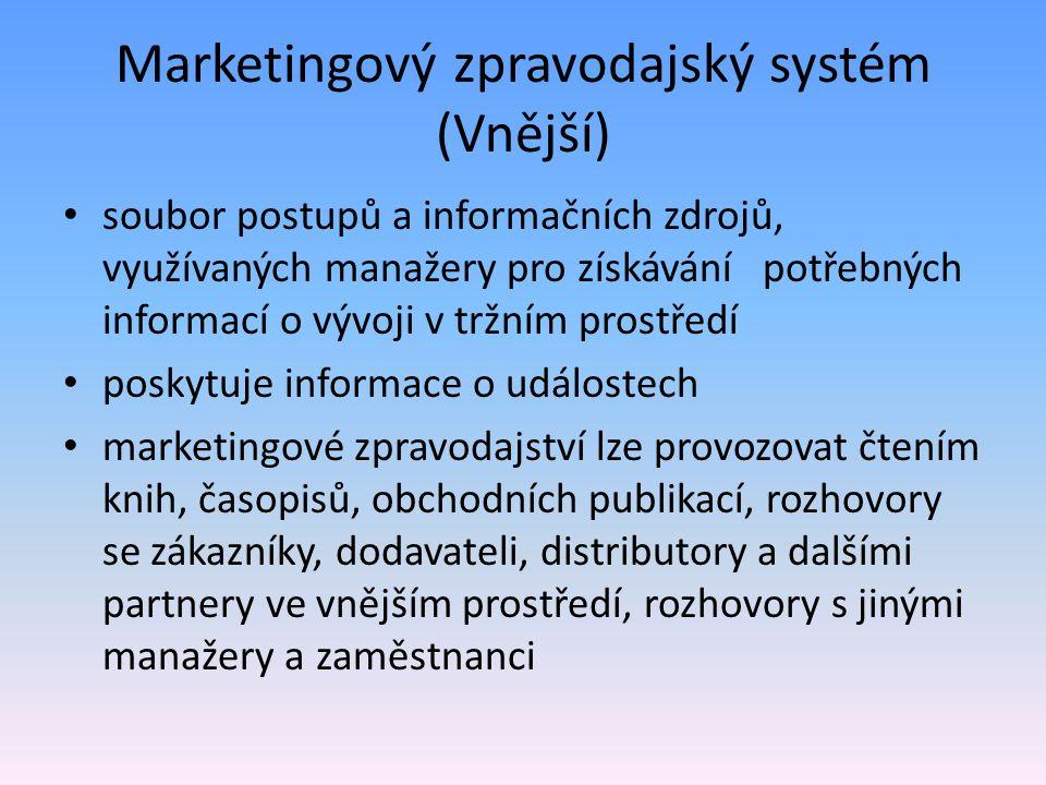 Marketingový zpravodajský systém (Vnější)