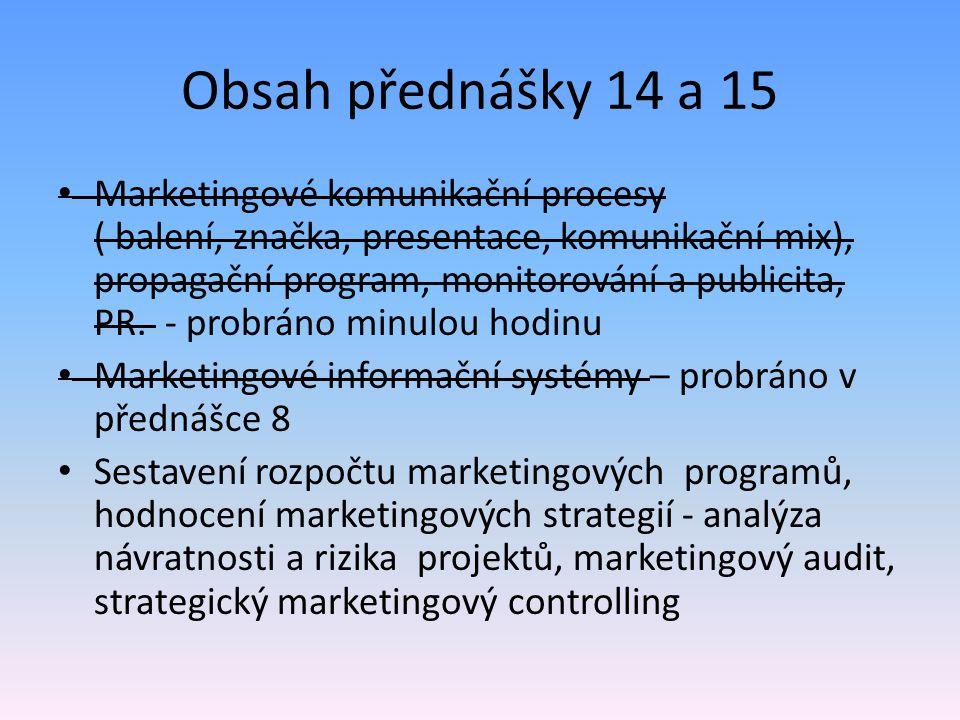 Obsah přednášky 14 a 15