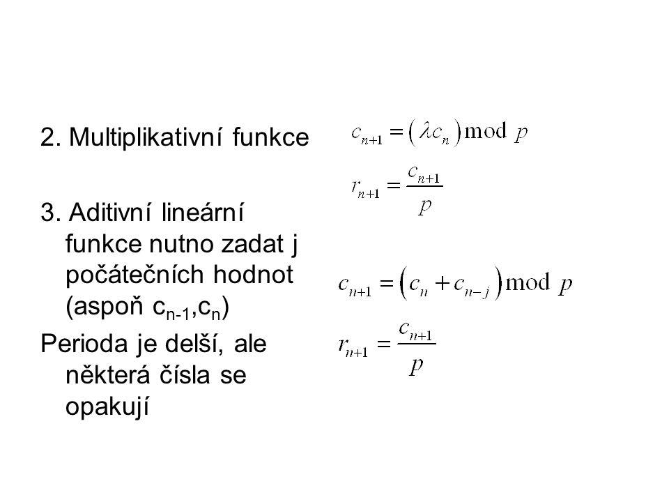 2. Multiplikativní funkce