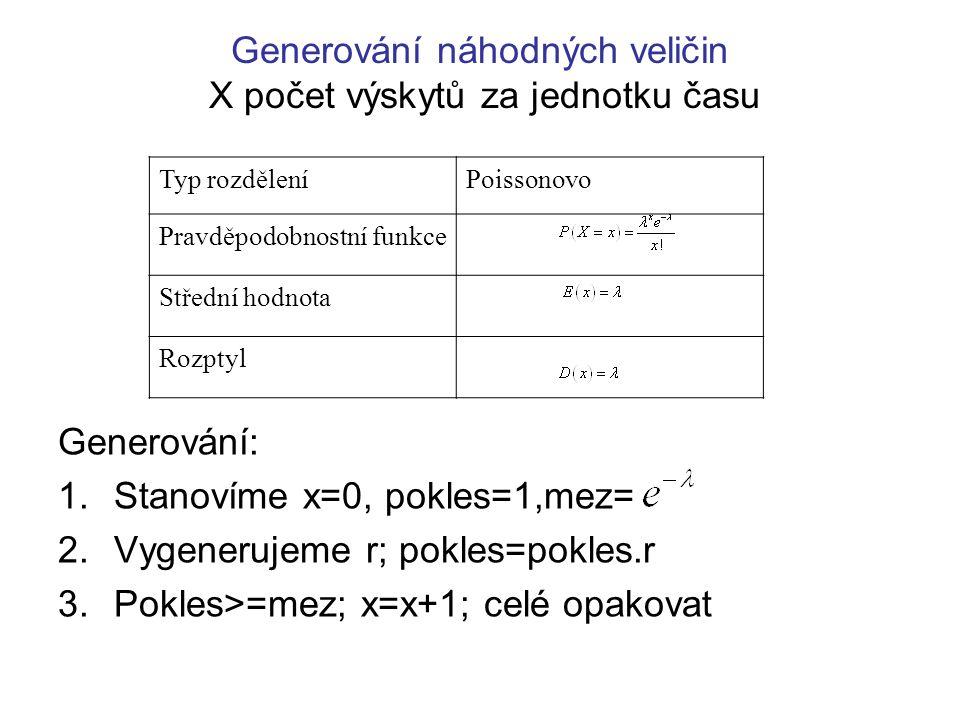 Generování náhodných veličin X počet výskytů za jednotku času