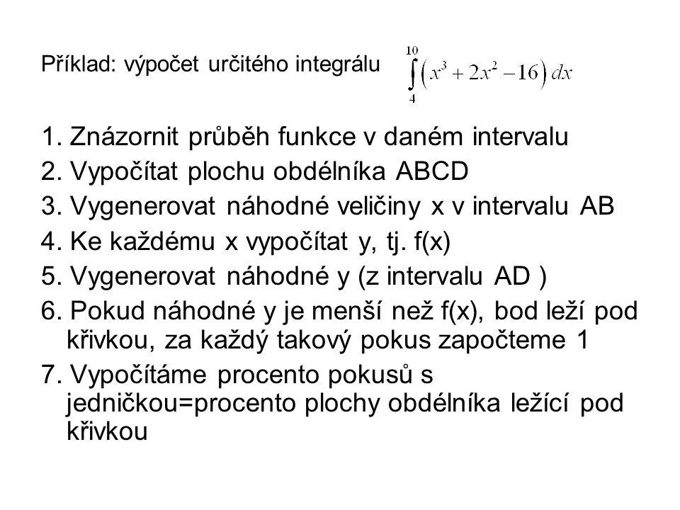 Příklad: výpočet určitého integrálu