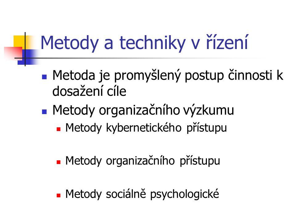 Metody a techniky v řízení