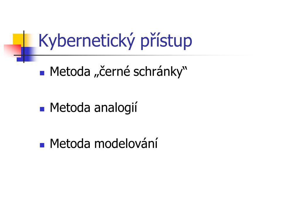 """Kybernetický přístup Metoda """"černé schránky Metoda analogií"""