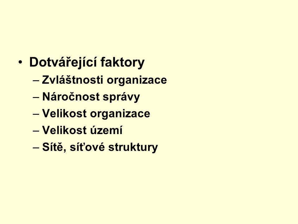 Dotvářející faktory Zvláštnosti organizace Náročnost správy