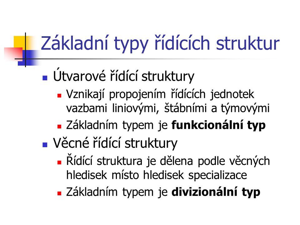Základní typy řídících struktur