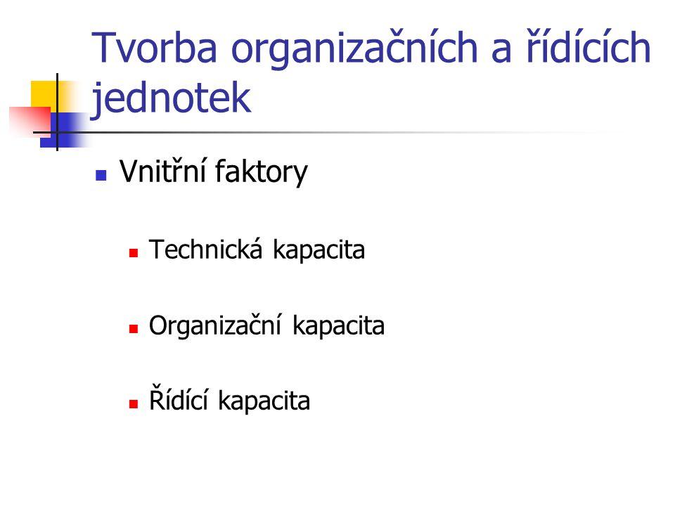 Tvorba organizačních a řídících jednotek