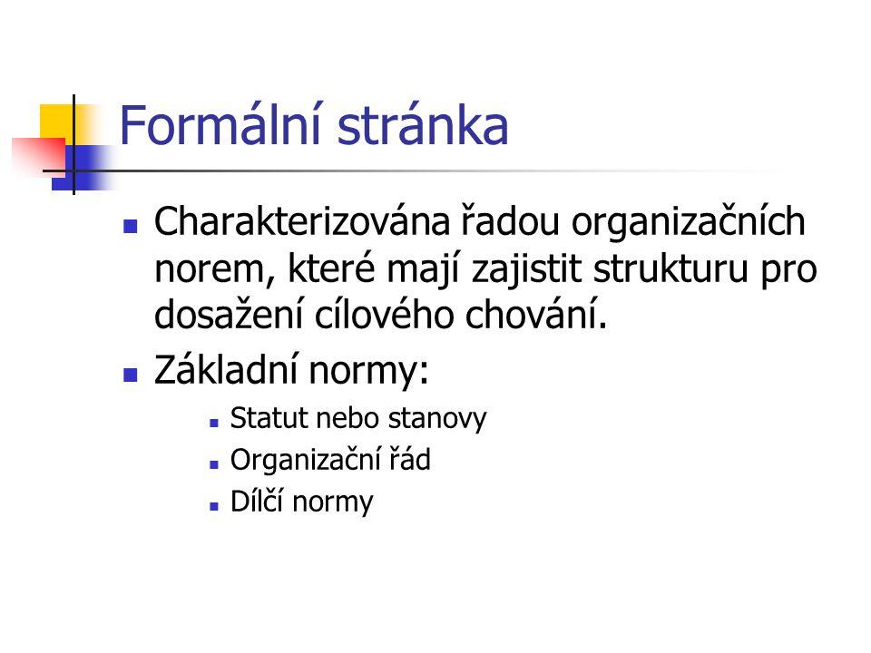 Formální stránka Charakterizována řadou organizačních norem, které mají zajistit strukturu pro dosažení cílového chování.
