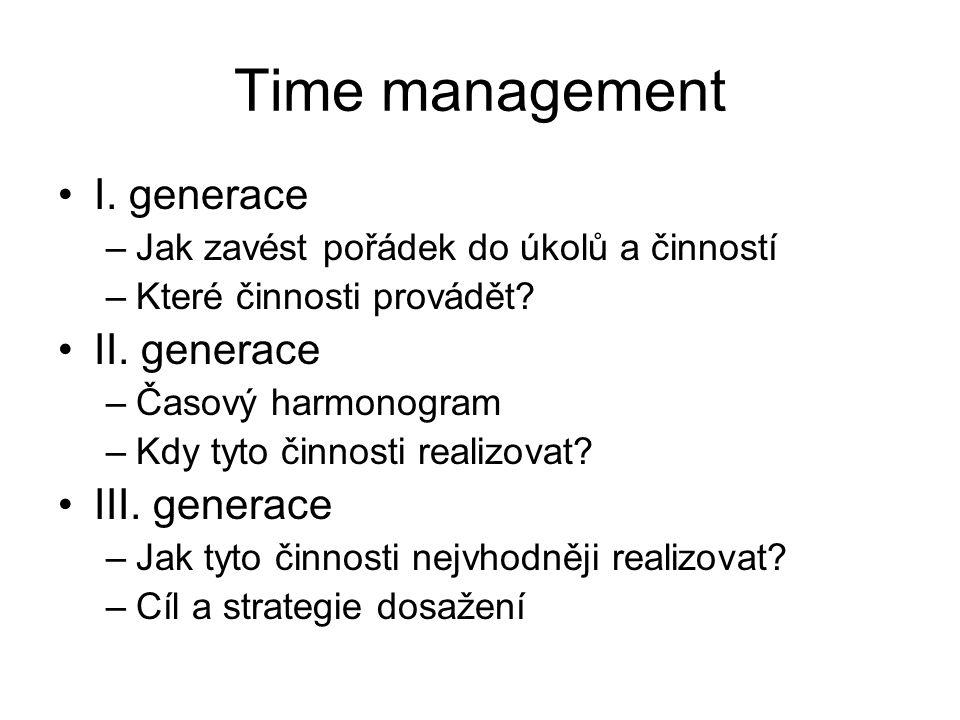 Time management I. generace II. generace III. generace