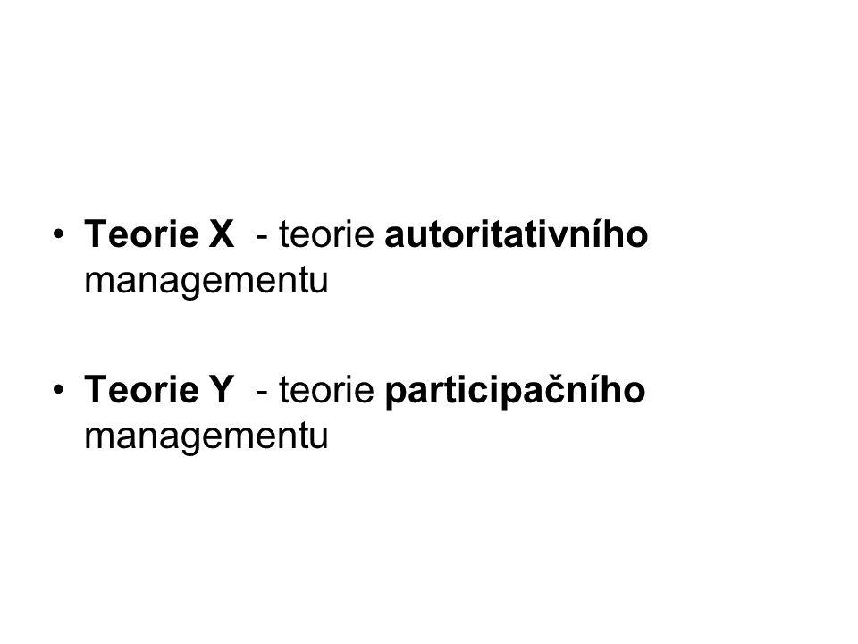 Teorie X - teorie autoritativního managementu