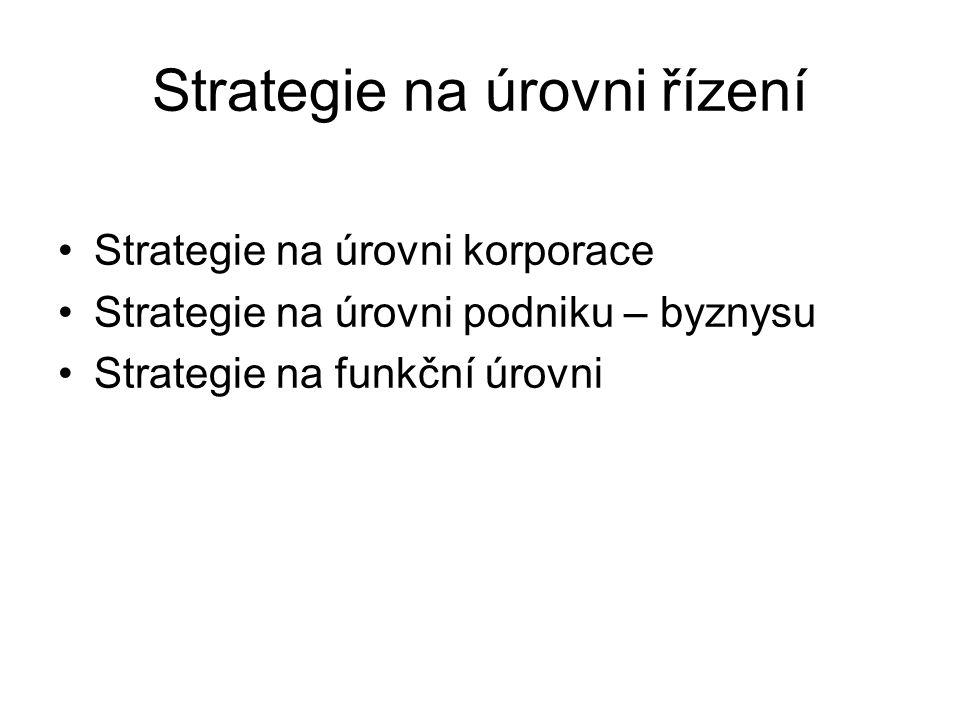 Strategie na úrovni řízení