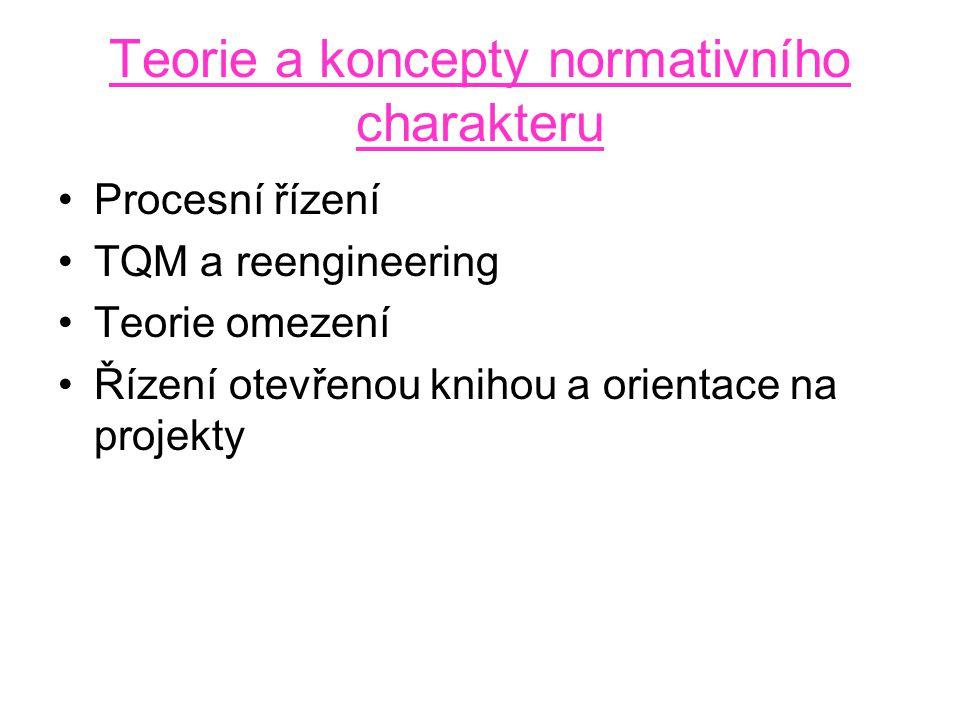 Teorie a koncepty normativního charakteru