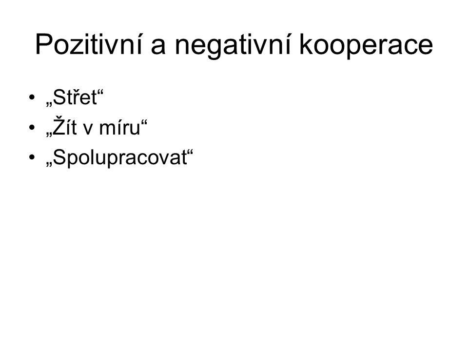 Pozitivní a negativní kooperace