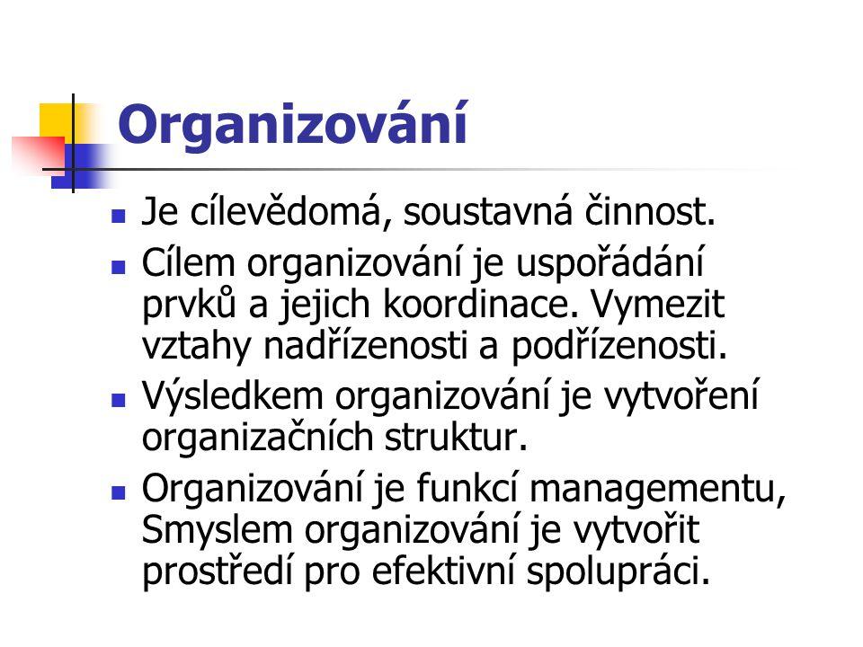 Organizování Je cílevědomá, soustavná činnost.