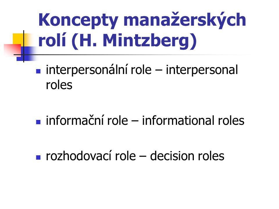 Koncepty manažerských rolí (H. Mintzberg)