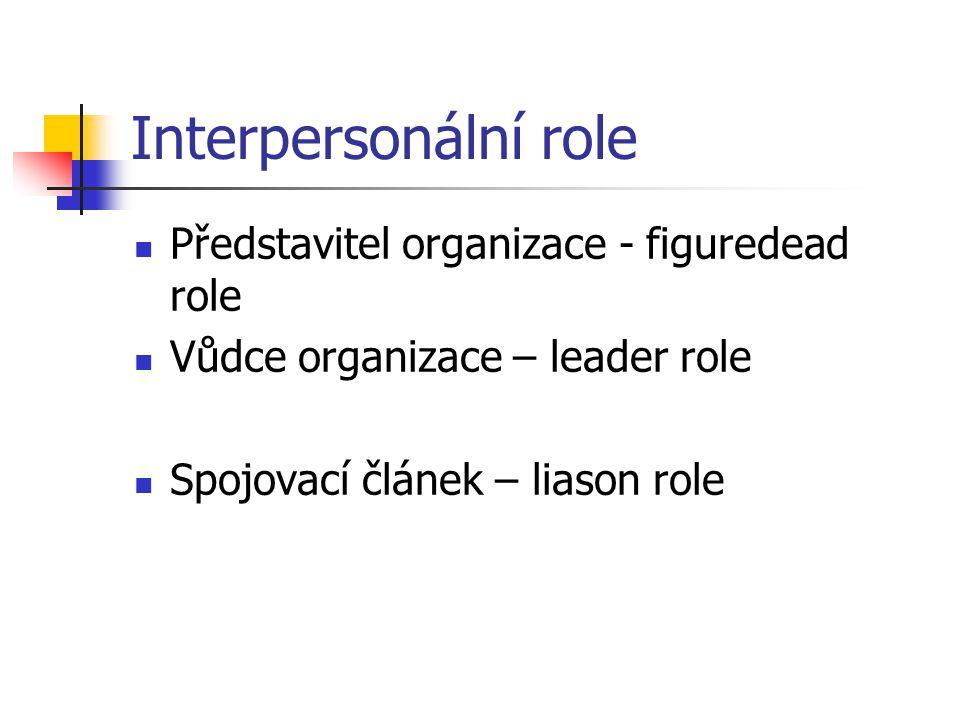 Interpersonální role Představitel organizace - figuredead role
