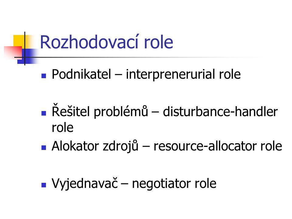 Rozhodovací role Podnikatel – interprenerurial role