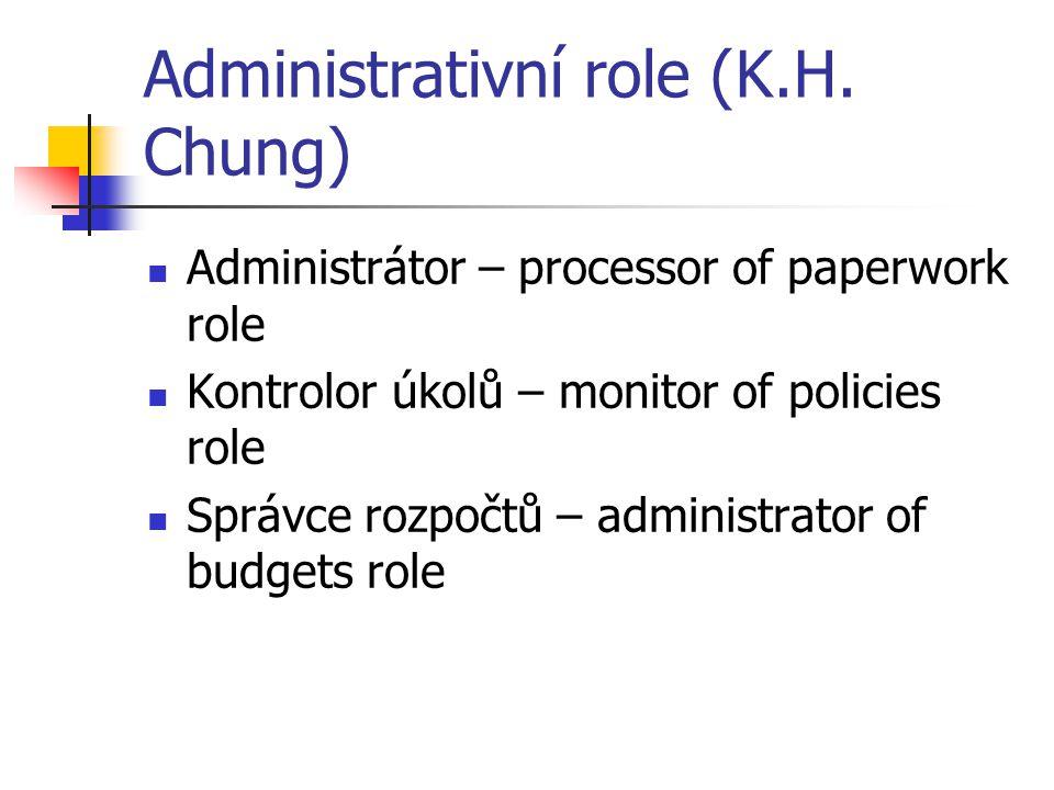 Administrativní role (K.H. Chung)
