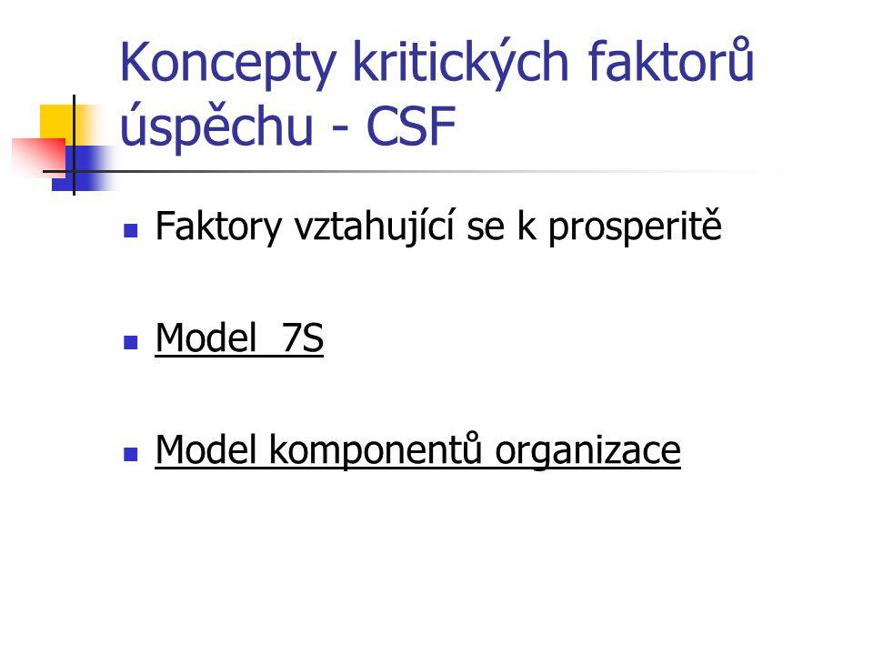 Koncepty kritických faktorů úspěchu - CSF