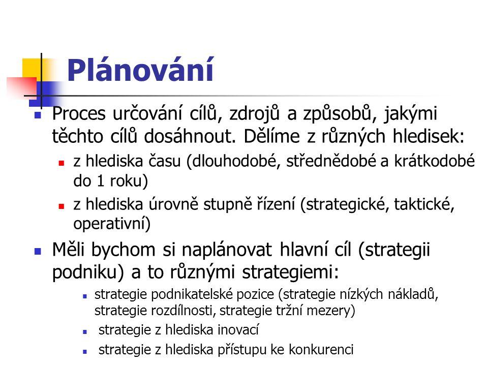 Plánování Proces určování cílů, zdrojů a způsobů, jakými těchto cílů dosáhnout. Dělíme z různých hledisek: