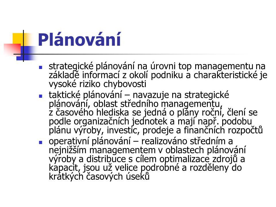 Plánování strategické plánování na úrovni top managementu na základě informací z okolí podniku a charakteristické je vysoké riziko chybovosti.