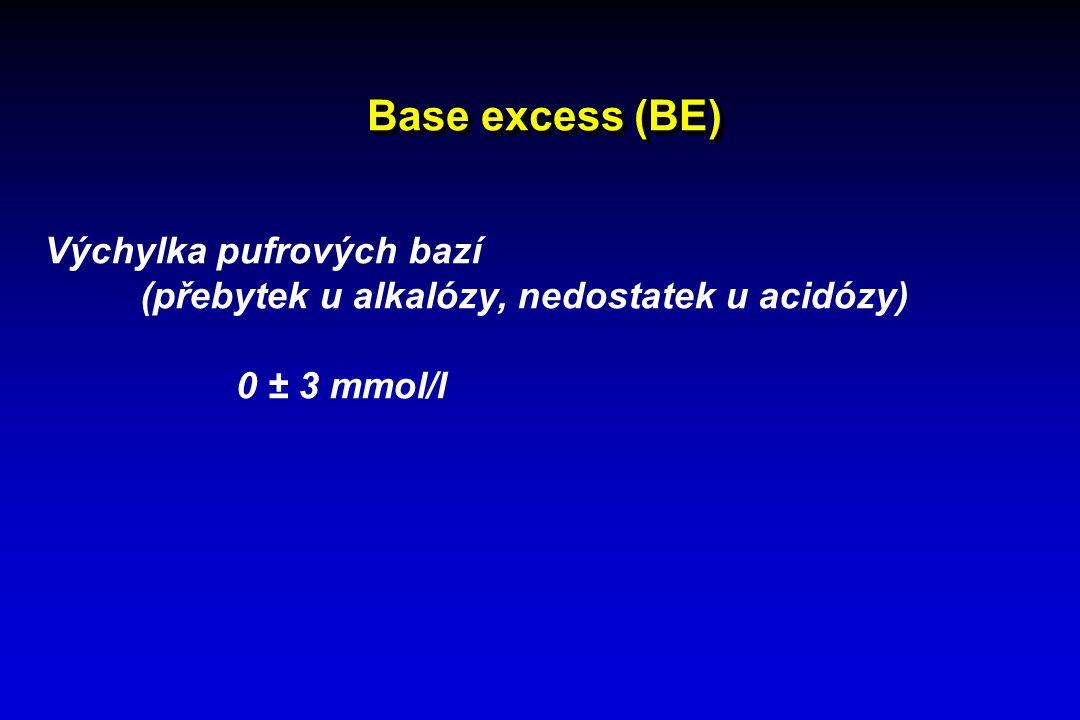 Base excess (BE) Výchylka pufrových bazí
