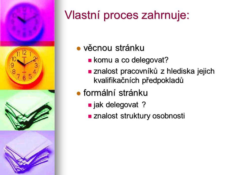 Vlastní proces zahrnuje: