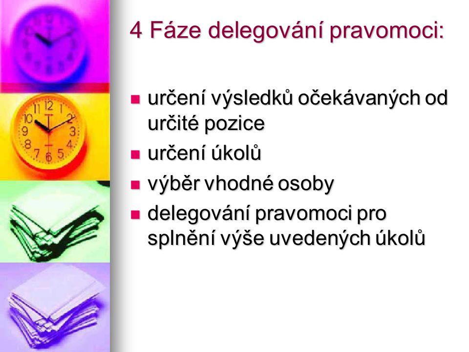4 Fáze delegování pravomoci: