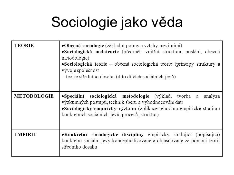 Sociologie jako věda TEORIE
