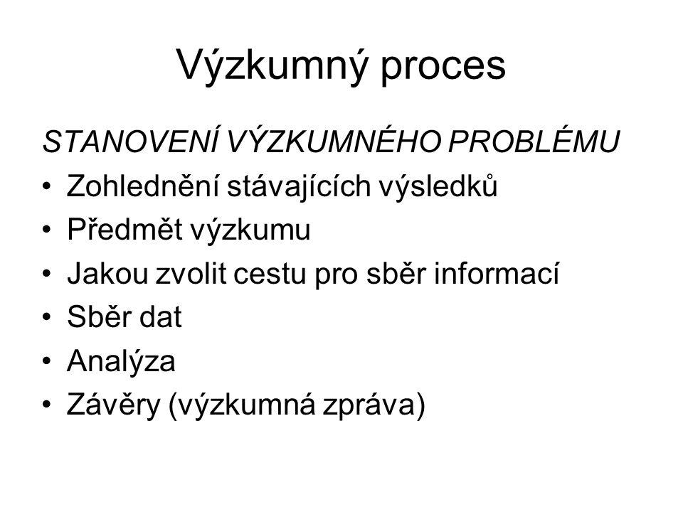 Výzkumný proces STANOVENÍ VÝZKUMNÉHO PROBLÉMU