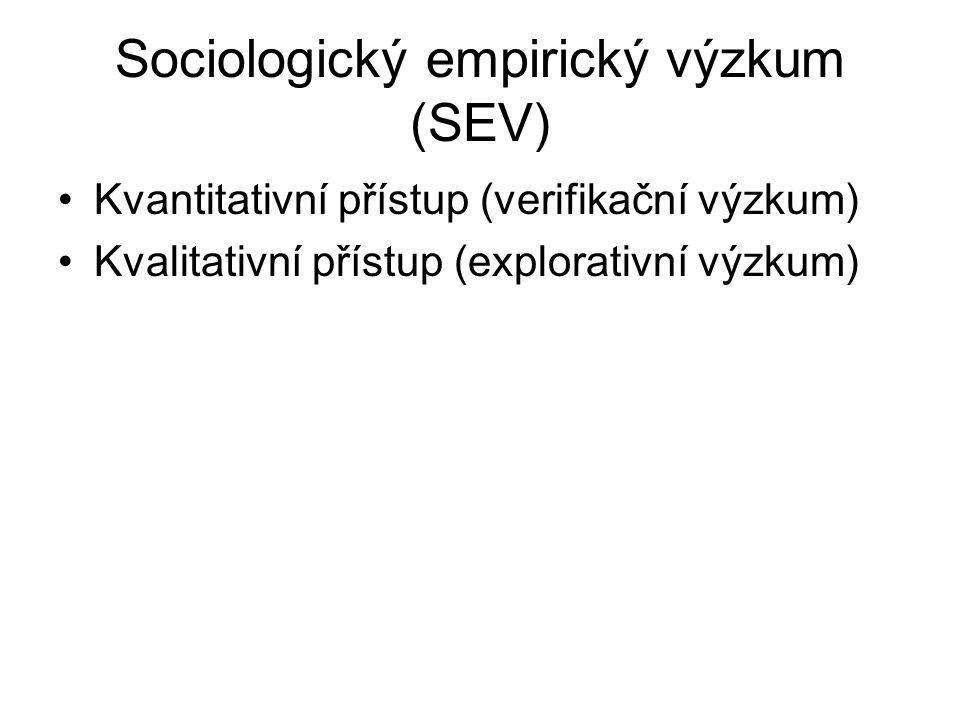 Sociologický empirický výzkum (SEV)