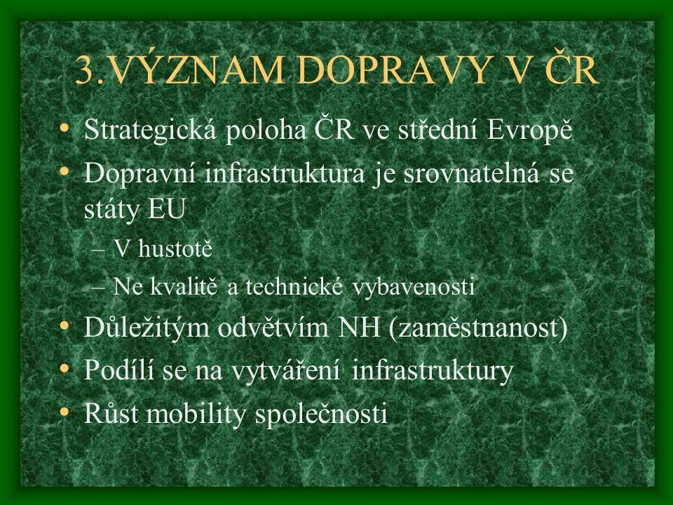 3.VÝZNAM DOPRAVY V ČR Strategická poloha ČR ve střední Evropě