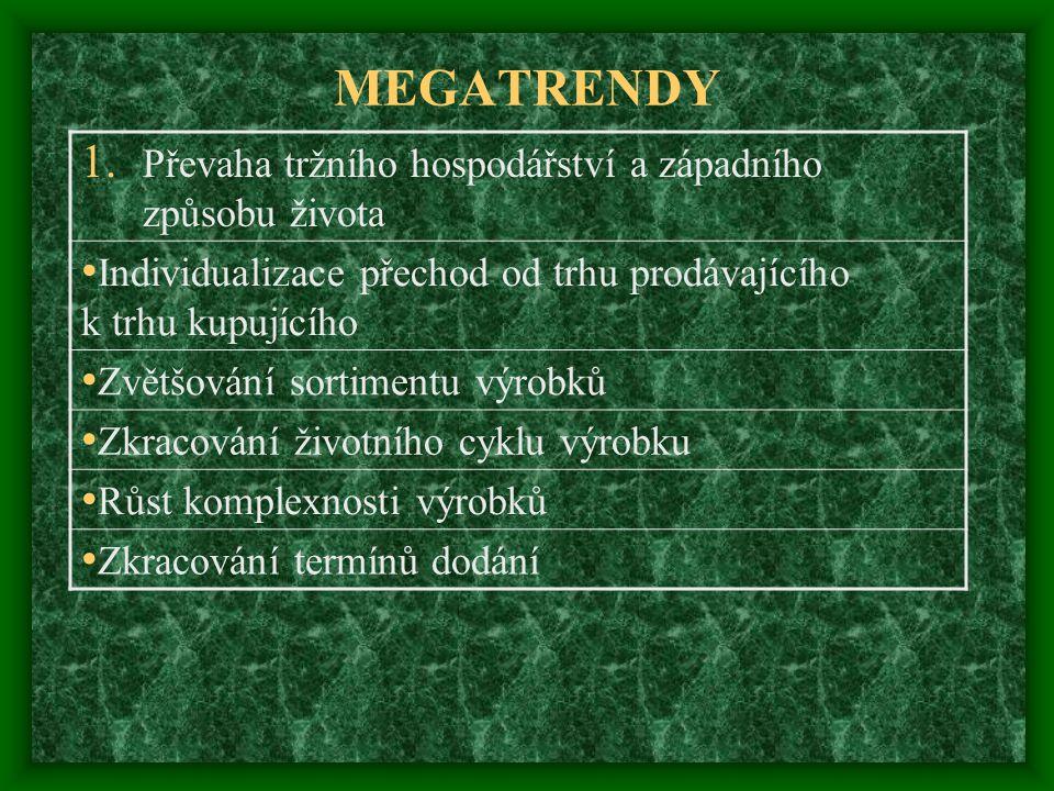 MEGATRENDY Převaha tržního hospodářství a západního způsobu života