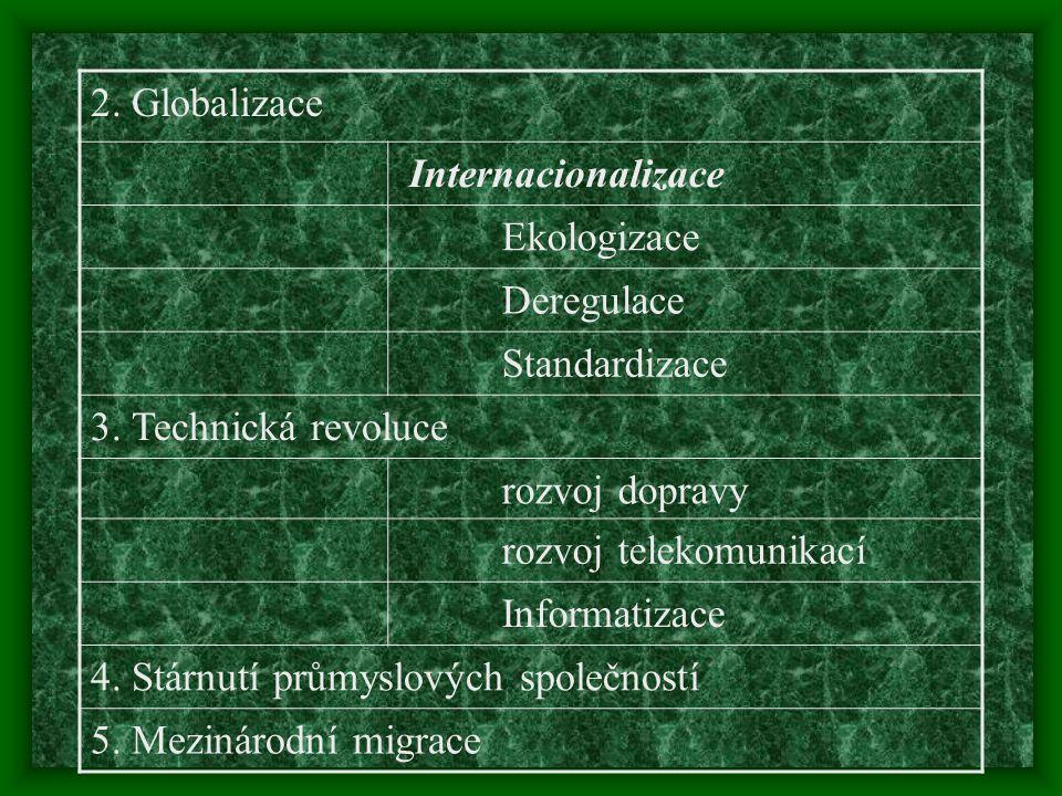 2. Globalizace Internacionalizace. Ekologizace. Deregulace. Standardizace. 3. Technická revoluce.