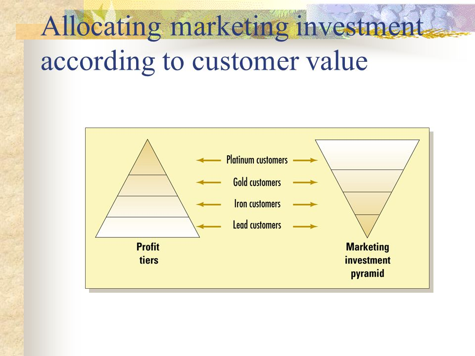 Allocating marketing investment according to customer value