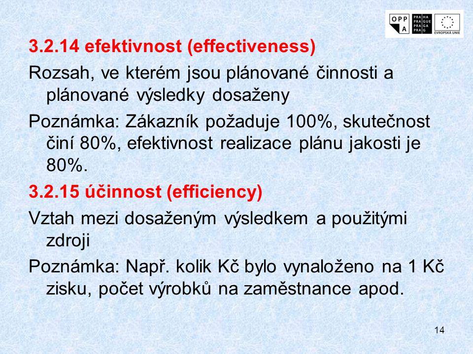 3.2.14 efektivnost (effectiveness)