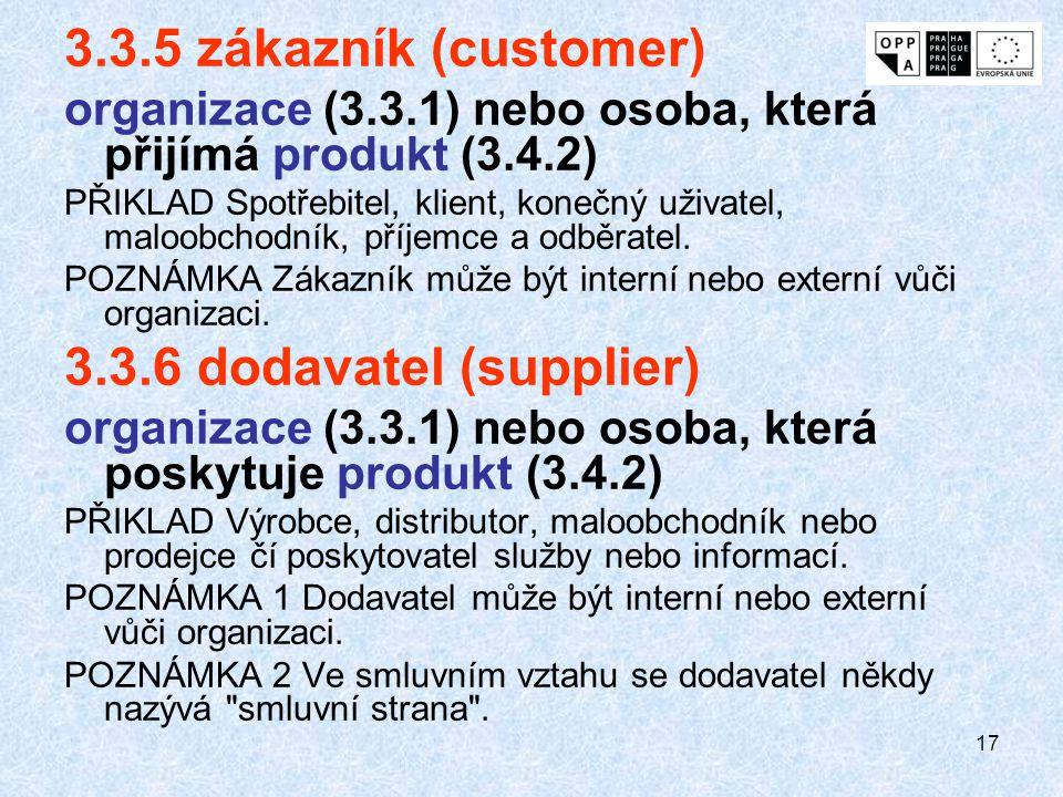 3.3.5 zákazník (customer) 3.3.6 dodavatel (supplier)
