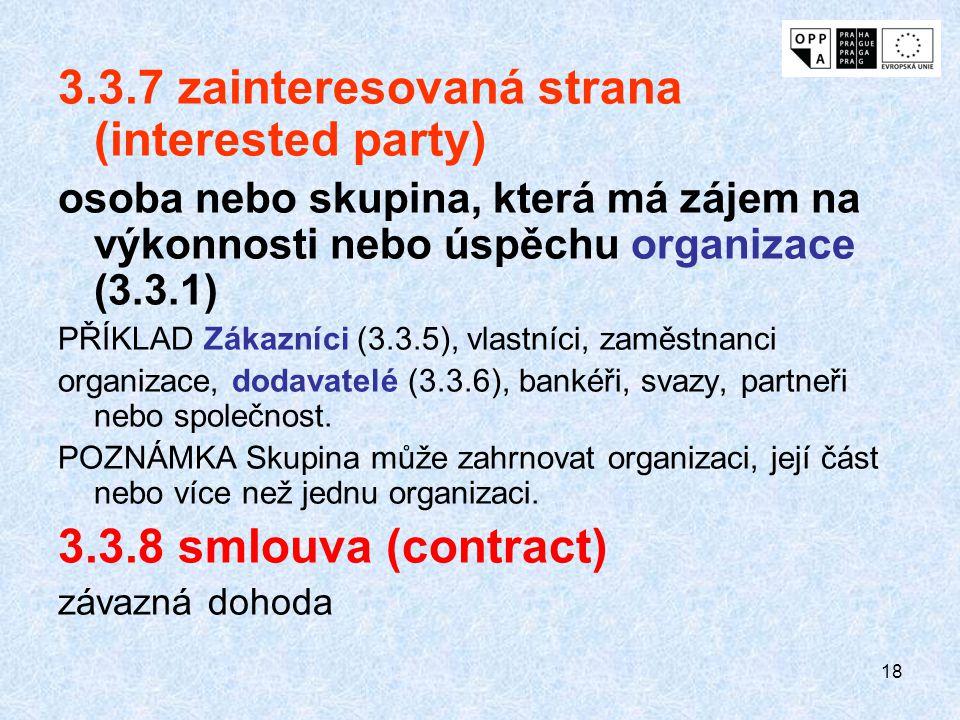 3.3.7 zainteresovaná strana (interested party)