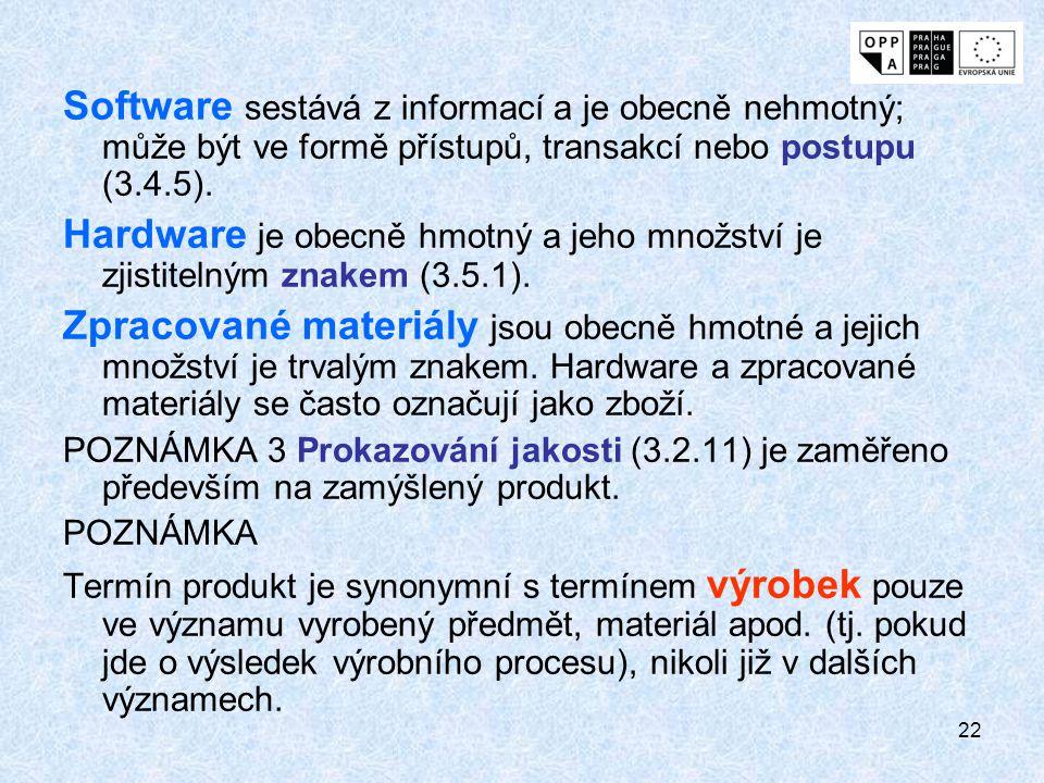 Software sestává z informací a je obecně nehmotný; může být ve formě přístupů, transakcí nebo postupu (3.4.5).
