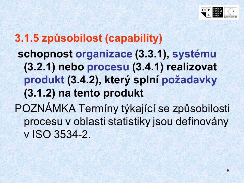 3.1.5 způsobilost (capability)