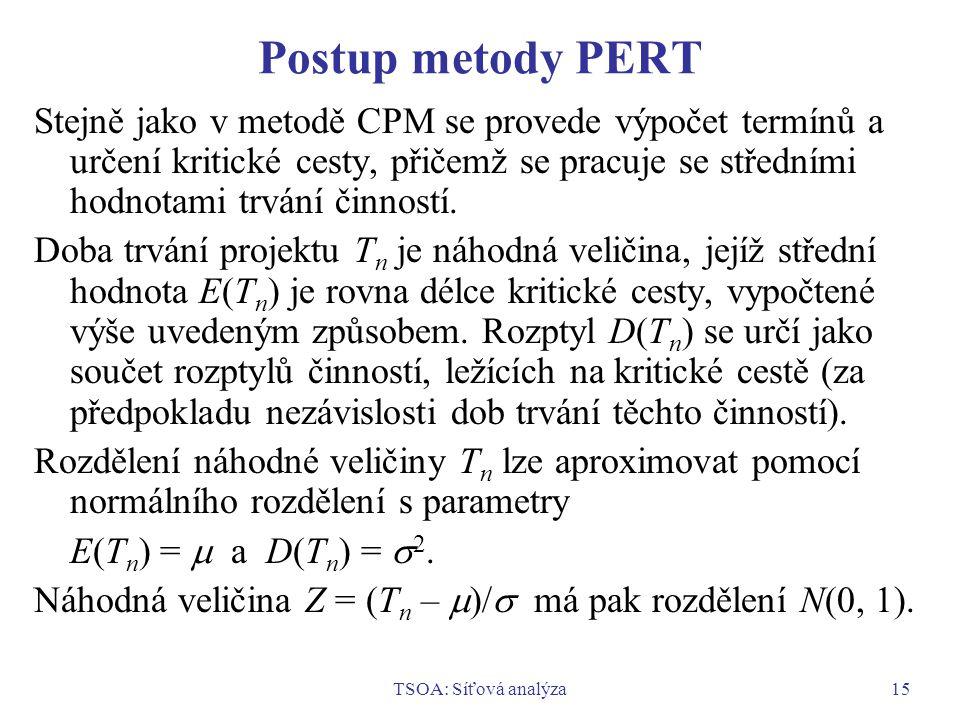Postup metody PERT