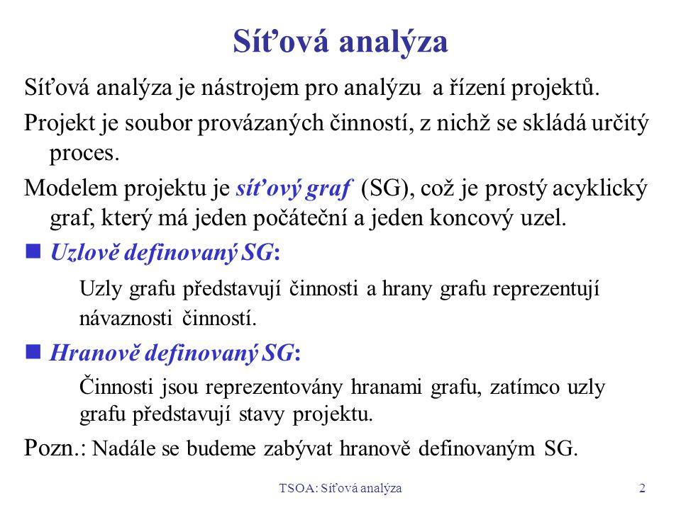 Síťová analýza Síťová analýza je nástrojem pro analýzu a řízení projektů. Projekt je soubor provázaných činností, z nichž se skládá určitý proces.