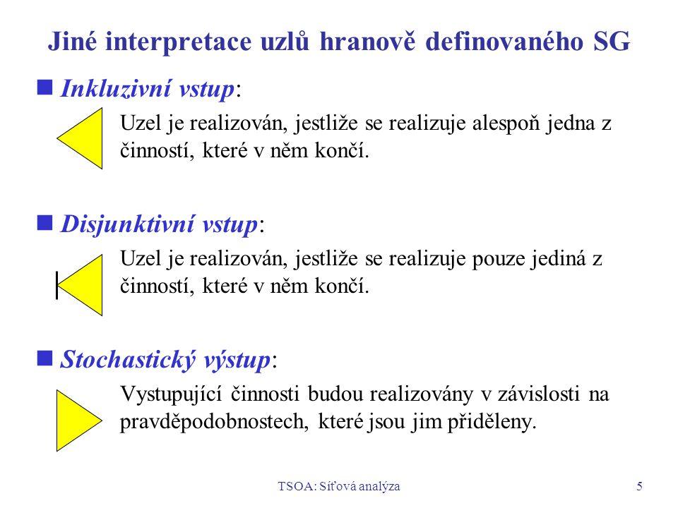 Jiné interpretace uzlů hranově definovaného SG