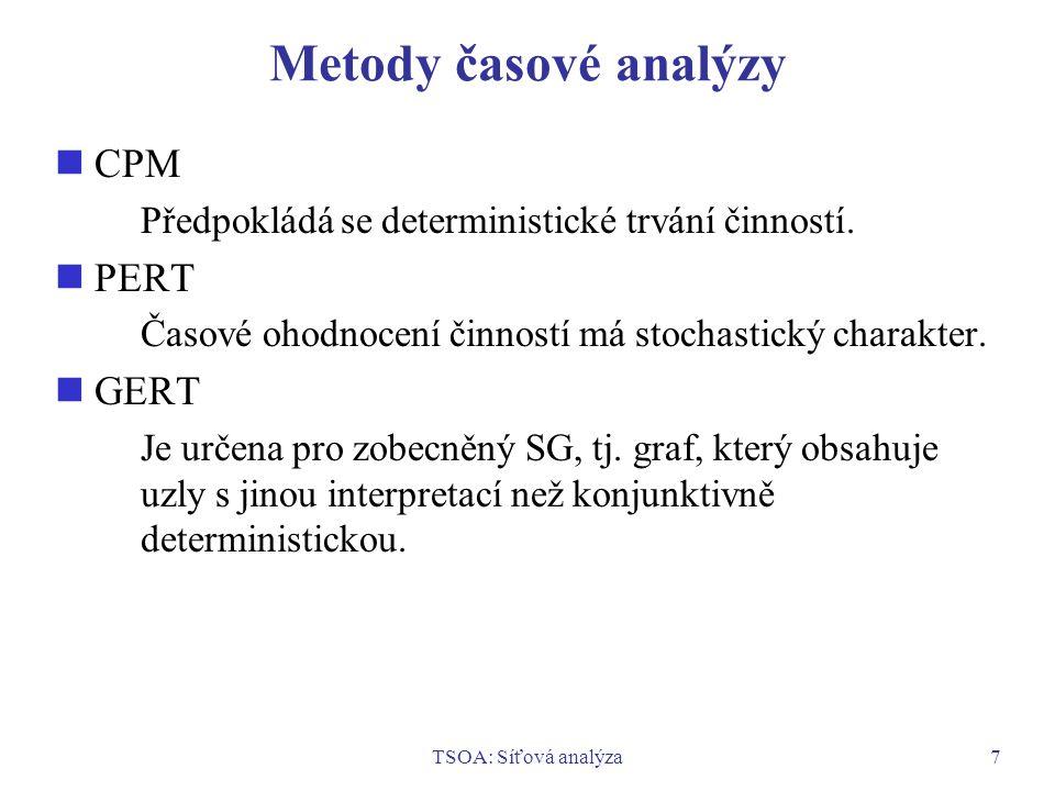Metody časové analýzy CPM PERT GERT
